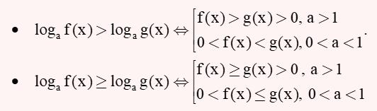 Đưa logarit về cùng một cơ số