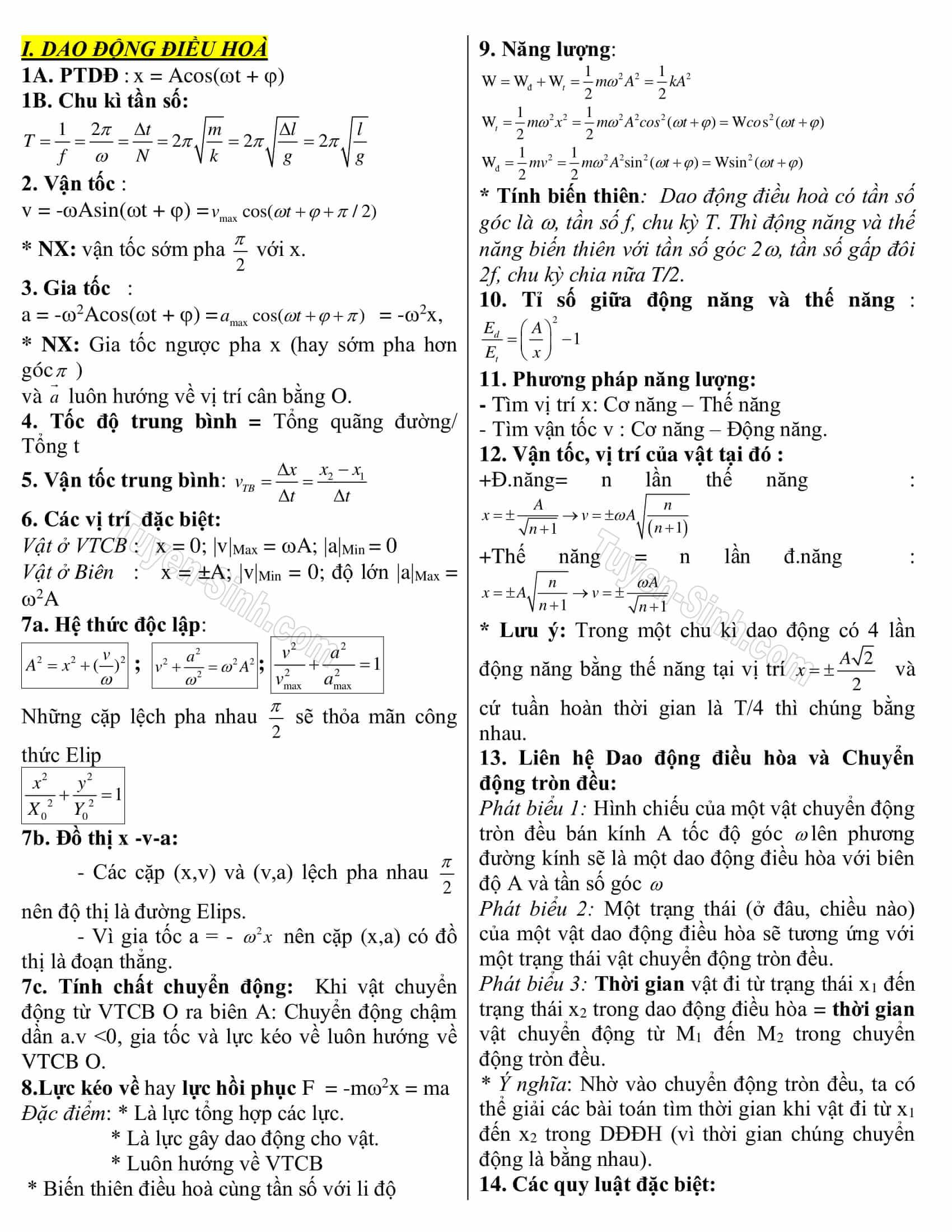 Công thức vật lý 12