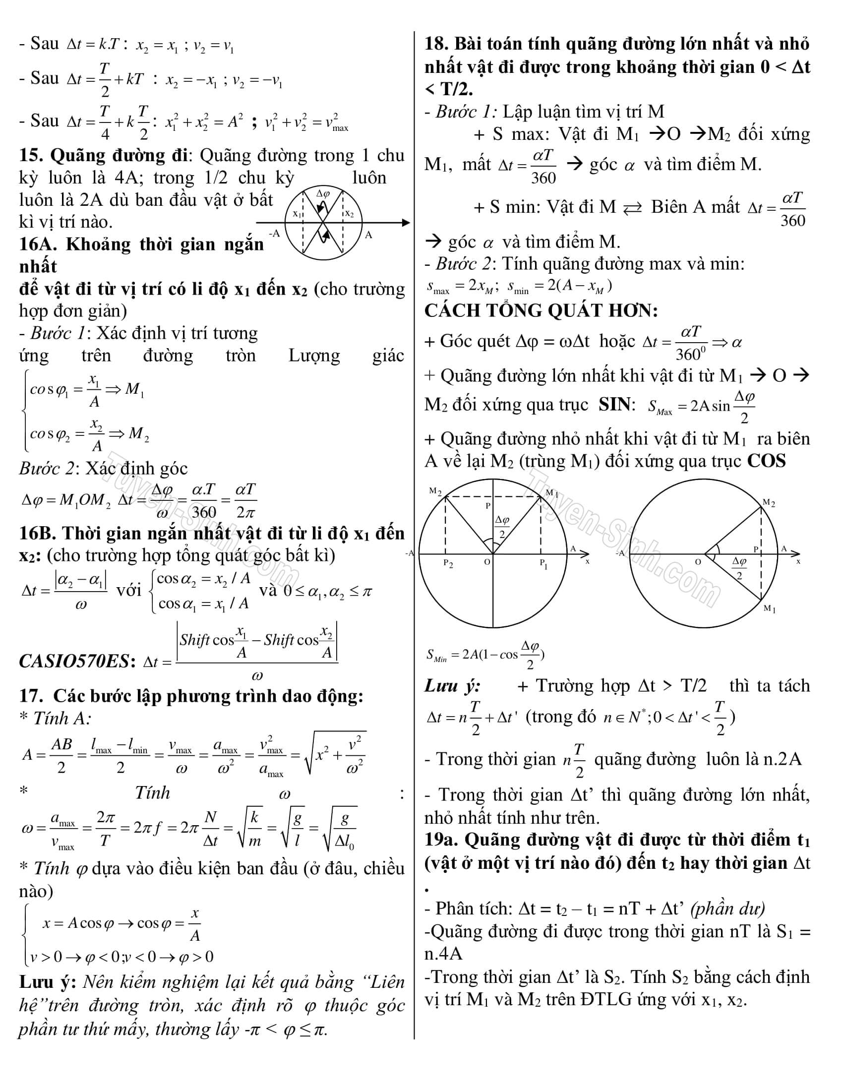 tổng hợp công thức vật lý 12