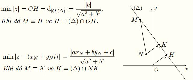giải phương trình số phức