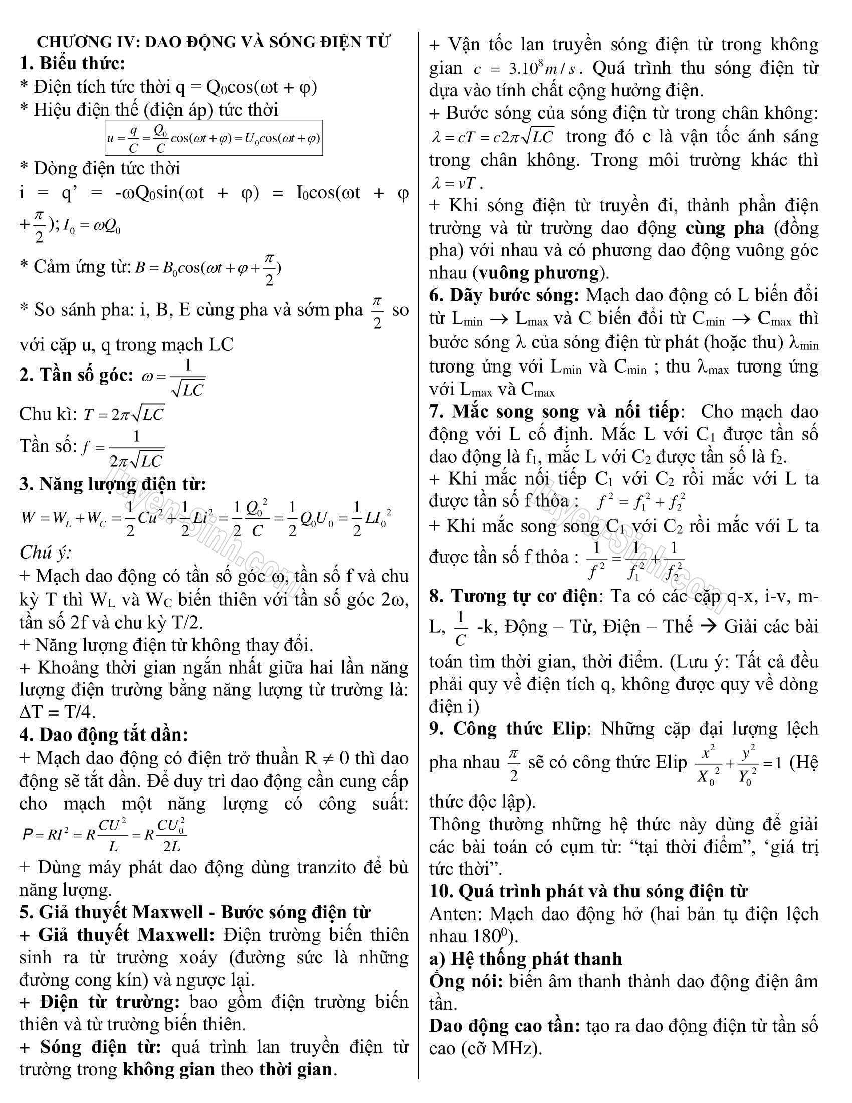 tổng hợp công thức vật lý 12 ôn thi đại học