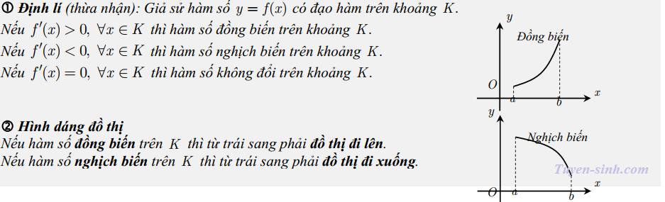 xét tính đơn điệu của hàm số lượng giác